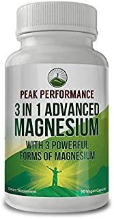 Best plexus products with magnesium Reviews