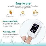IDOIT Oxímetro de pulso Oxímetro de dedo profesional para medir la saturación de spO2, (oxígeno en la sangre) PR (frecuencia del pulso) y PI preciso y confiable con OLED