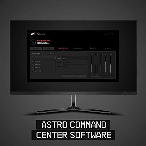 Astro A50 Recensione