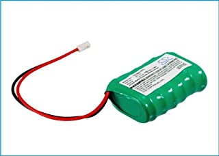GAXI Battery for SD-400 Transmitter Replacement for Sportdog Dog Collar Battery