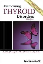dr david brownstein thyroid