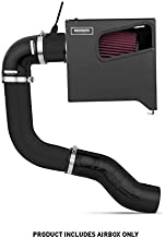 Best 2011 mazda 3 cold air intake Reviews
