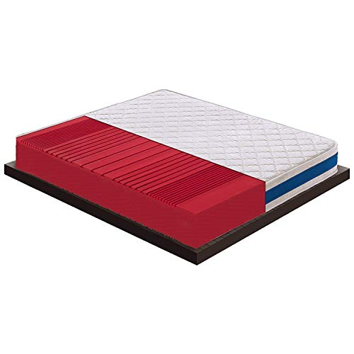 Mattresses - Orthopedic Mattress with 7 Different Areas H1 H2 H3 H4 (160x200 cm, H1 Medium (Max Weight 80 kg))