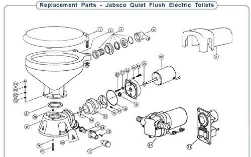 Jabsco 37056-1000 Chopper & Lock Nut - Zerhacker Toilette
