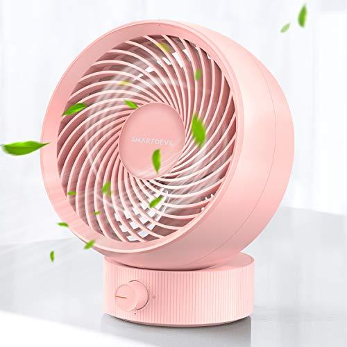 Mini Desk Fan Kmart