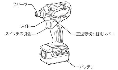 マキタインパクトドライバMTD001(ライト型14.4Vバッテリ使用)1.5Ahバッテリ2本・充電器付ケース付MTD001DSX