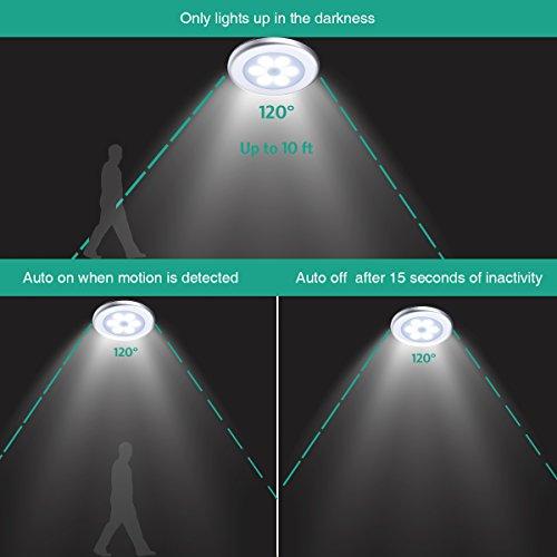 ORIA Motion Sensor Light, LED Night Light, Stick Anywhere Wall Light, Closet Lights Stair Lights, Safe Lights with Magnetic Strip, for Bathroom, Bedroom, Lockers, Kitchen, 6 Pack, White