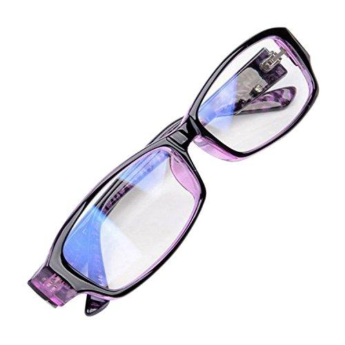 Anti Blue Light Glasses Computer Reading Eyeglasses Eye Strain Protection
