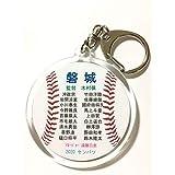 第92回選抜高校野球大会 校名入り丸型キーホルダー (磐城)
