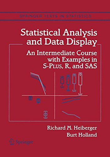 Statistical Analysis and Data Display: An Intermediate Course with Examples in S-Plus, R, and SAS (Springer Texts in Statistics)