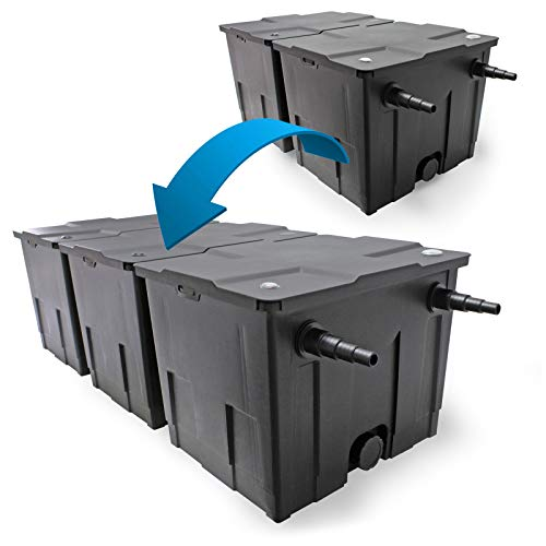 SunSun Bio CBF-350C Teichfilter Upgrade Set 2 auf 90000L Teichvolumen Durchlauffilter