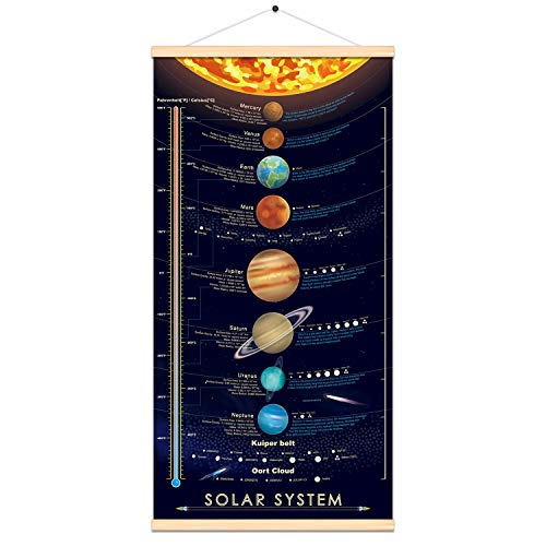 BeeZoom Solar System Print Poster Large Space Outer Planets Painting Kids Wall Art Decor 16x31 inch (Canvas with Frame)
