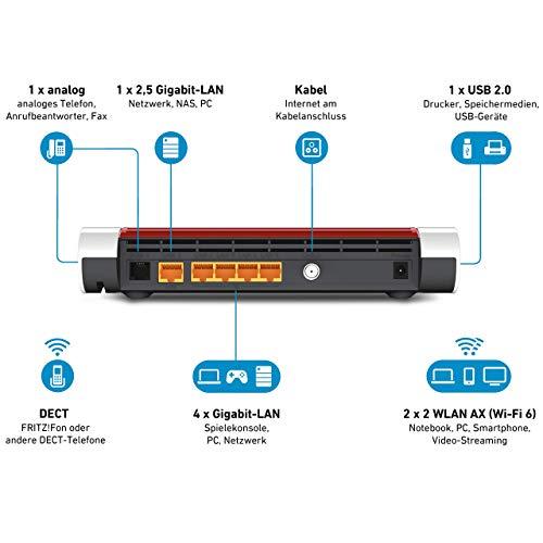 AVM Fritz!Box 6660 Cable (DOCSIS-3.1-Kabelmodem, 2x2 WLAN AX (Wi-Fi 6) mit 2.400 MBit/s (5 GHz)und 600 MBit/s (2,4 GHz), 1x 2,5 Gigabit-LAN-Port)