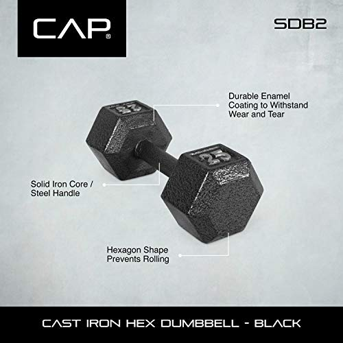 CAP Barbell Cast Iron Hex Dumbbell Review 7