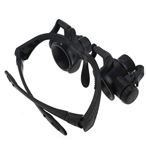 ZHENYANG Reading Magnifier Binocular Magnifier Auriculares portátiles con Lupa de Lectura RMS Magnifier Lupa de Lectura