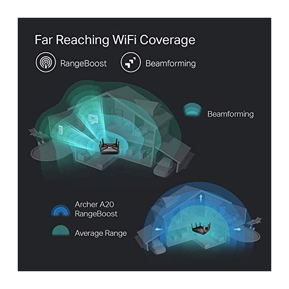 TP-Link AC4000 Smart WiFi Router - Tri Band Router , MU-MIMO, VPN Server, Antivirus/Parental Control, 1.8GHz CPU… 6 JD Power Award ---Highest in customer satisfaction for wireless routers 2017 and 2019 4K video, streaming, gaming is no problem for the A20 with incredible AC4000 tri band speeds Top of the line 1.8 GHz 64 Bit processing to smoothly process multiple requests and accelerate loading Times