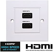 HD Zone's IBRA High Speed HDMI Wall Plate - Dual Port (2P)