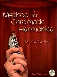 harmonic music download