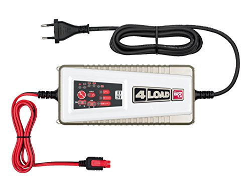 4-load CB Charge Box 7.0 inkl. Zubehör, Gold