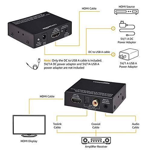 Amazon Basics 4K HDMI to HDMI and Audio (RCA Stereo or Spdif) Extractor Converter (Supports Apple TV, Fire TV and Blue-Ray Players)