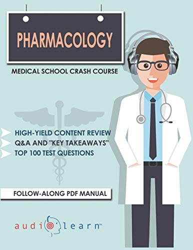 Pharmacology - Medical School Crash Course