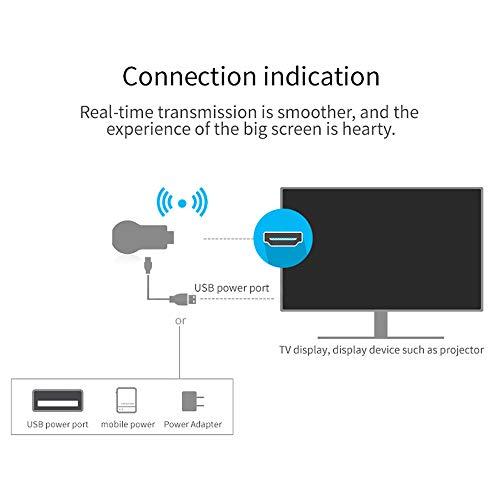 KKmoon 1080P HD Wireless Screen Player Dongle - 4