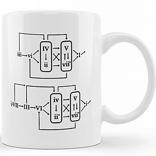 Classical Jazz Music Theory Chord Progression Formula Chart Composer Musician Microwaveable Coffee Mug Gifts, Ceramic Novelty Coffee Mugs 11oz, 15oz Mug, Tea Cup, Gift Present Mug For Birthday, Chris
