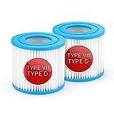 Zhanhao Filtro de Piscina, Cartucho de Repuesto para Filtro de Piscina, para Bestway VII y para Intex Tipo D, Cartucho de Filtro 530 para SFS-350, SFS-600, RP-350, RX-600 (2PC)
