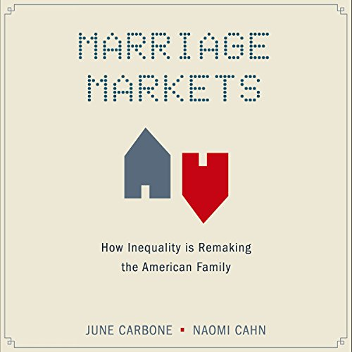 Marriage Markets audiobook cover art