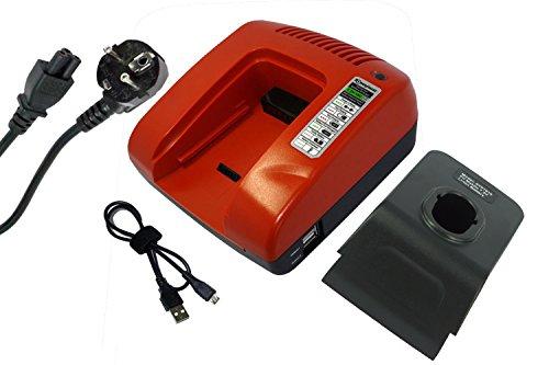 PowerSmart® 7.2V Ladegerät für Makita CL070D, CL070DS, CL070DZ, CL072D, CL072DS, CL072DZ, DF010D, DF010DS, DF010DSE, DF010DZ, GN900S, GN900SE, GN900SEP4, GN900SEP9, ML704 (FlashLight) (Rot)