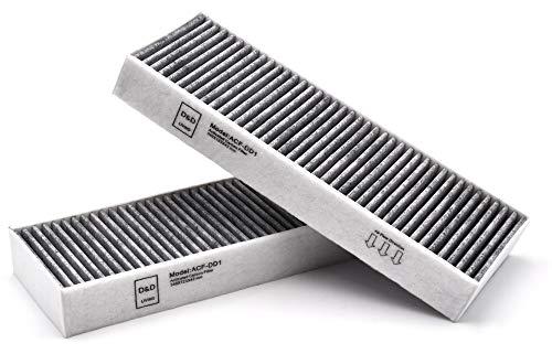 Aktivkohlefilter-Set für BORA Basic Kochfeld BAKFS (2 Stück) | Hochwertige Ersatz-Filter von D&D Living