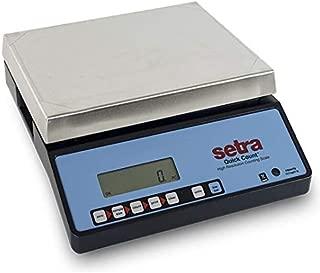setra quick count