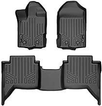 MAXLINER Custom Fit Floor Mats 2 Row Liner Set Black for 2019-2021 Ford Ranger SuperCrew Cab