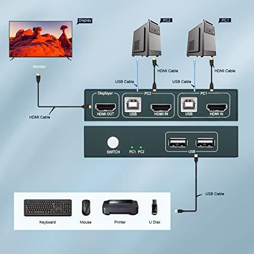 HDMIKVMスイッチャ、2ポートPC切替器、UHD4K@30Hz3D1080P対応、電源不要、USBケーブル2本とHDMIケーブル付き
