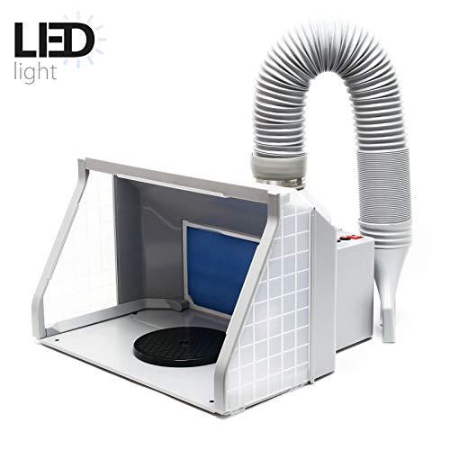Wiltec Absauganlage 9m³/min, LED-Beleuchtung mit AN/Ausschalter, Zweistufenschalter, Doppellüfter
