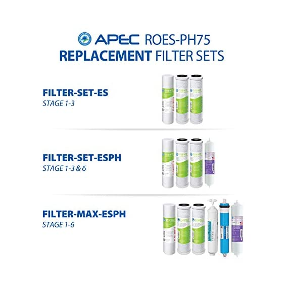APEC Water Systems ROES-PH75 Essence Series Top Tier Alkaline Mineral pH+ 75 GPD 6-Stage Certified Ultra Safe Reverse… 7 Supreme quality - designed, engineered and assembled in USA to guarantee water safety & your health. This 75 GPD 6-stage system ROES-PH75 is guaranteed to remove up to 99% of contaminants such as chlorine, taste, odor, VOCs, as well as toxic fluoride, arsenic, lead, nitrates, heavy metals and 1000+ contaminants. Max Total Dissolved Solids - 2000 ppm. Feed Water Pressure 40-85 psi US made cartridge uses food-grade calcium from trusted source for safe, proven water pH enhancement. Enjoy ultra-pure drinking water with added calcium minerals for improved ALKALINITY and great taste.