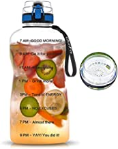 QuiFit Half Gallon Water Bottle - with Time Marker & Strainer Leak-proof Durable BPA Free Large Capacity Infuser Fruit Water Bottle for Fitness Outdoor Enthusiasts(transparent,64 oz)