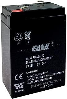 6v 4.5ah battery lowes
