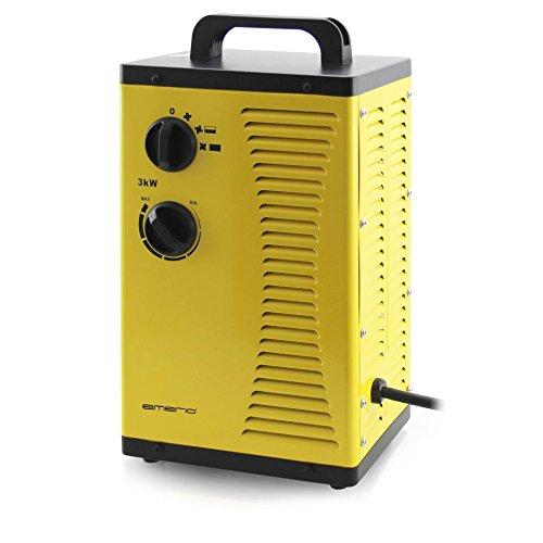 Emerio FH-110705 Calefactor con Ventilador de Cerámica Prof