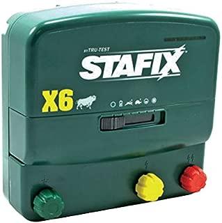 Best stafix fence energizers Reviews