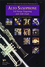 Full Range Fingering and Trill Charts (Foundations for Superior Performance, Alto Sax)