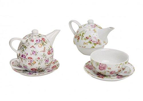 Tea for one Teekanne Tasse Rosendekor Porzellan