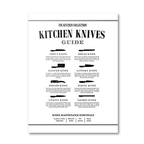 QJIAHQ Cuadro de guía de Cuchillos de Cocina Póster de Lienzo Impresión de Diagrama de Cocina Cuchillo de Cocina Cuchillos de Carnicero Cuchillo de Chef Pintura Regalo de cocina-40 * 50 cm sin Marco