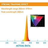 Zoom IMG-2 affybulb 2 x 15 w