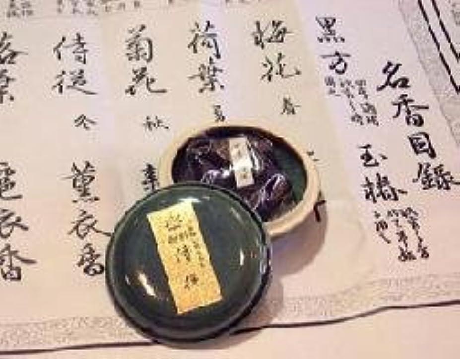 学者血統孤独な鳩居堂の煉香 御香 侍従 桐箱 たと紙 陶器香合11g入 #505
