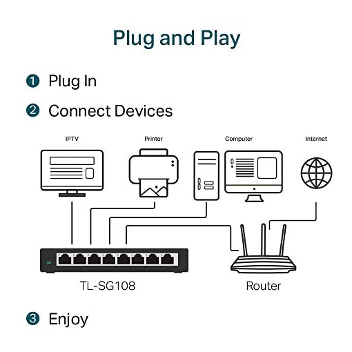 TP-Link TL-SG108 V3.0, Switch de Escritorio Red (10/100/1000 Mbps, Carcasa de Acero, IEEE 802.3 X, Auto-MDI/MDIX, Plug… 5