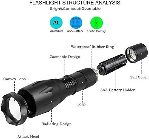 Life Friends 5 Modes NKZ Portable Bright Waterproof Zoom able Long Range Focus Flashlight Emergency Led Lights Torch XML-T6 (Black : Rechargeable)