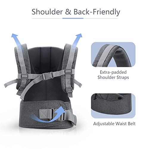 Meinkind Baby Carrier, 2-in-1 Convertible Carrier Ergonomic, Soft Breathable Comfortable Infant Carrier Front Carrier with Head Support, Padded Shoulder Strap, Up to 33lbs Baby, Dark Grey