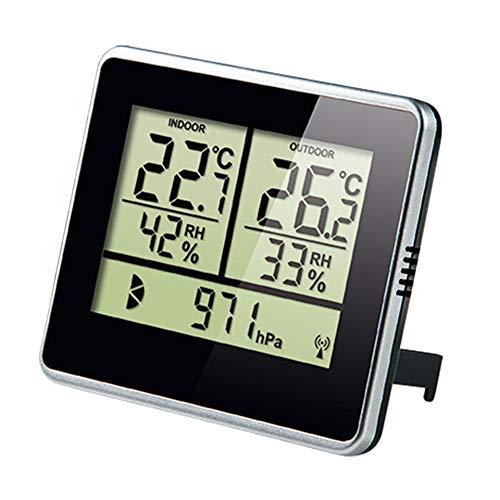 ELV Homematic Komplettbausatz Wetterdaten-Anzeige WA100HM für Smart Home / Hausautomation