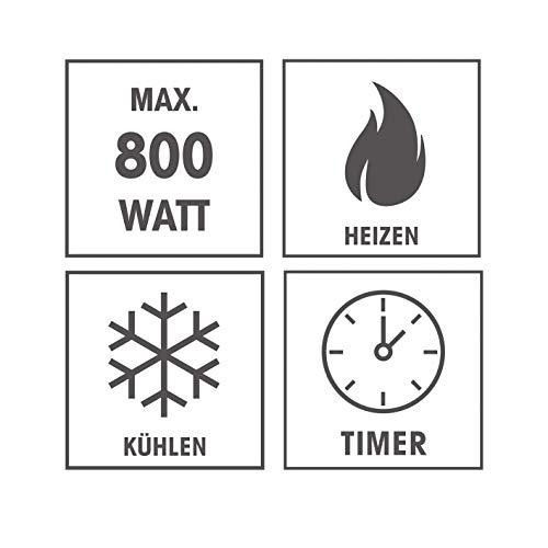 EASYmaxx 04370 Klimagerät Kühlen & Heizen Erfahrungen & Preisvergleich